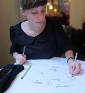 Mie Nørgaard formidler Ny Branches hjemmeside ved hjælp af visuel facilitering